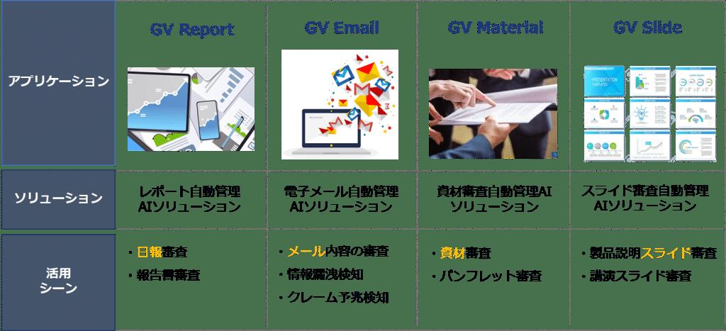 Guideline Viewerラインナップ
